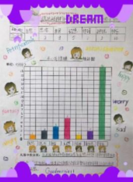二年级数学条形统计图内容|二年级数学条形统计图 .